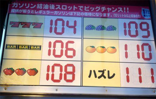 コストコより安いガソリンスタンドは?